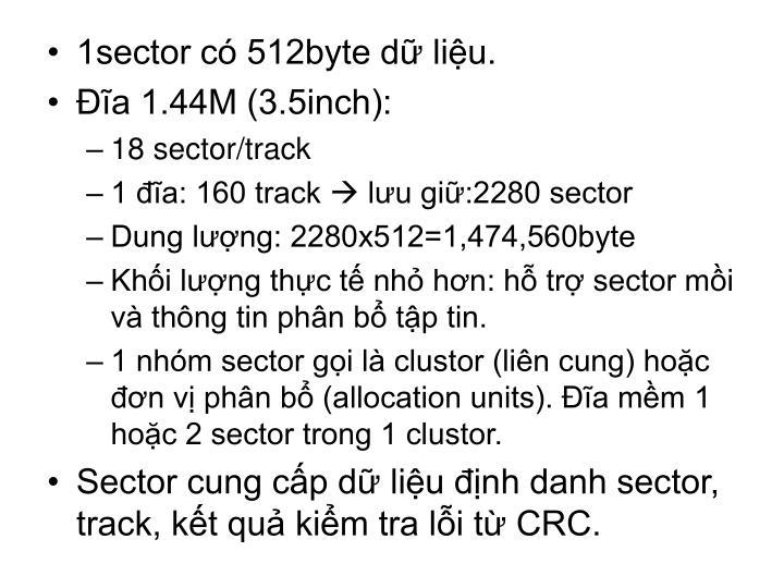 1sector có 512byte dữ liệu.