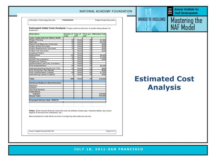 Estimated Cost Analysis