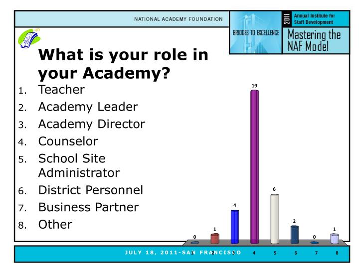 What is your role in your academy