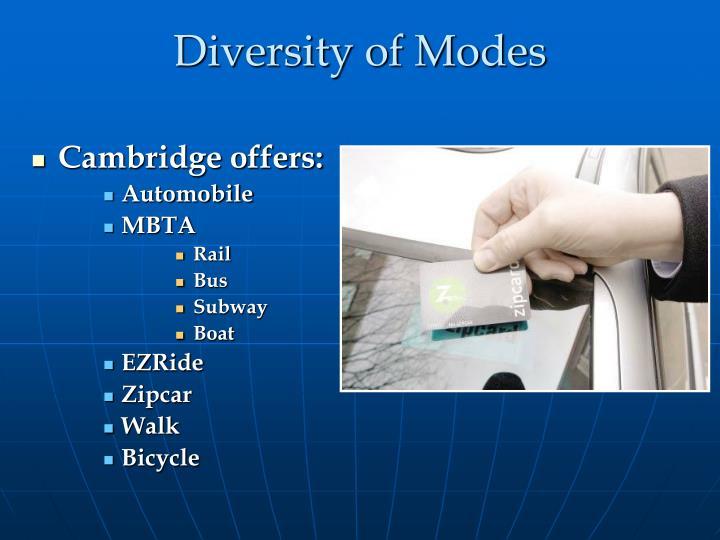 Diversity of Modes
