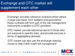 exchange and otc market will supplement each other