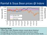 rainfall soya bean prices @ indore
