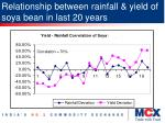 relationship between rainfall yield of soya bean in last 20 years