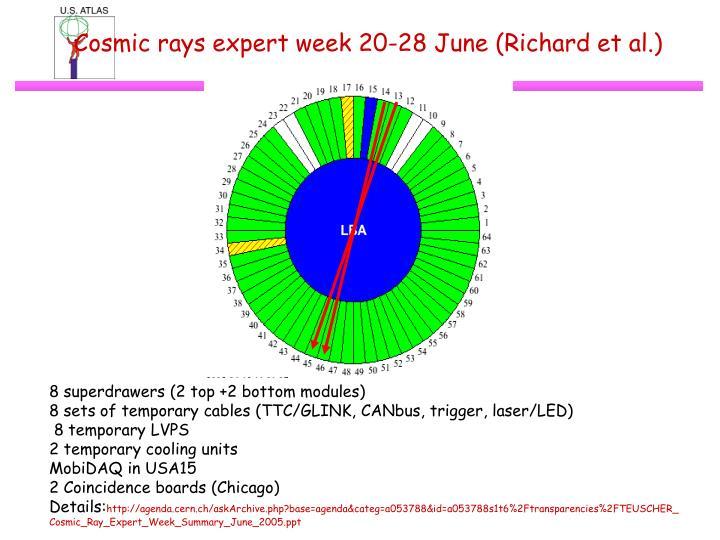 Cosmic rays expert week 20-28 June (Richard et al.)