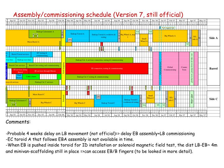 Assembly/commissioning schedule (Version 7, still official)