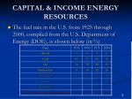 capital income energy resources2
