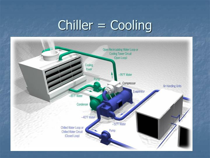 Chiller = Cooling