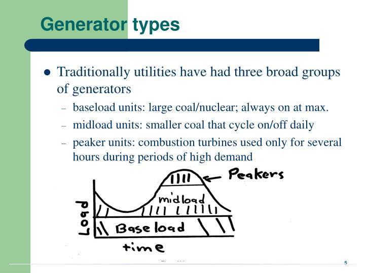 Generator types