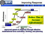 improving response