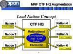 jtf hq organization