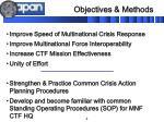 objectives methods