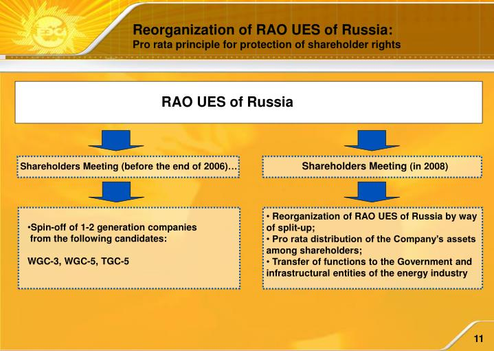 Reorganization of RAO UES of Russia