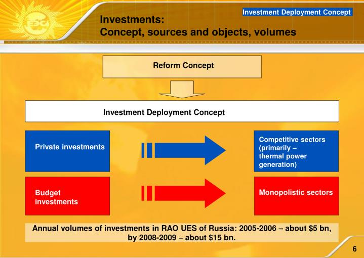 Investment Deployment Concept