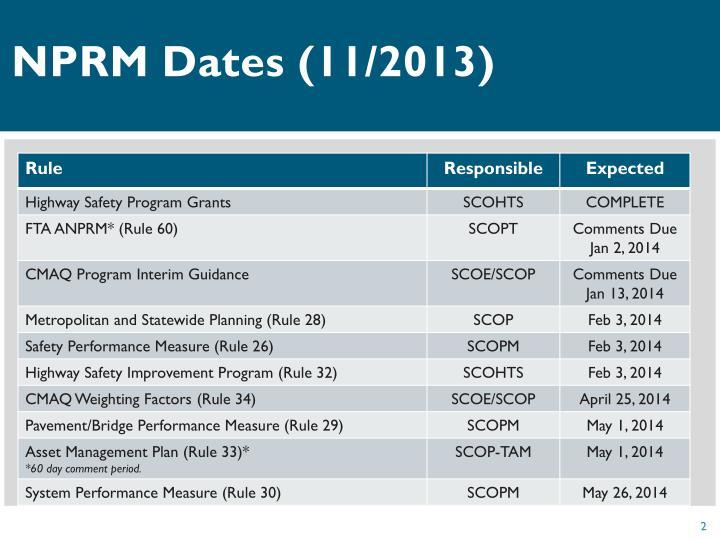 Nprm dates 11 2013
