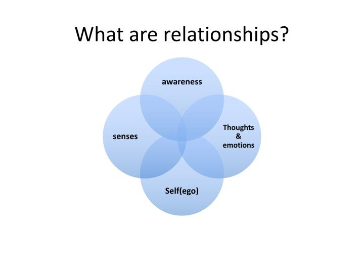 What are relationships?
