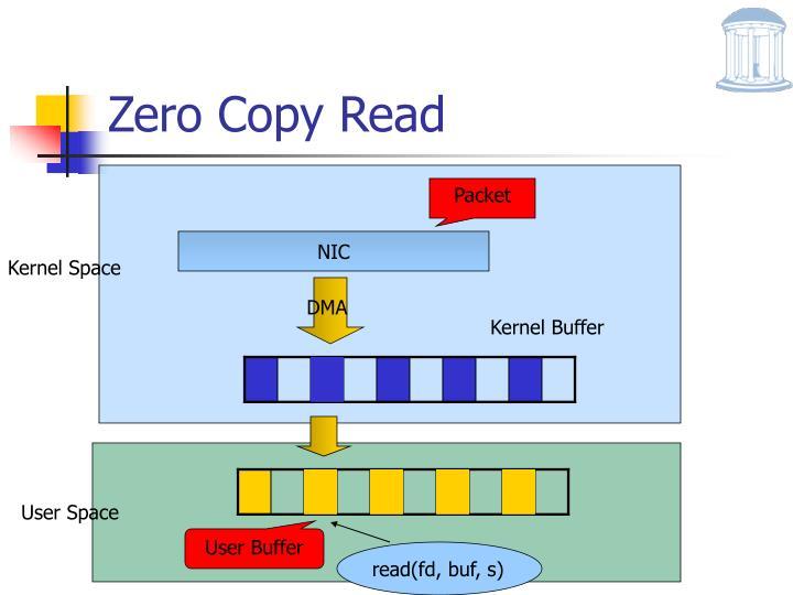 Zero Copy Read