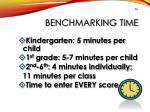 benchmarking time