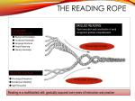 the reading rope