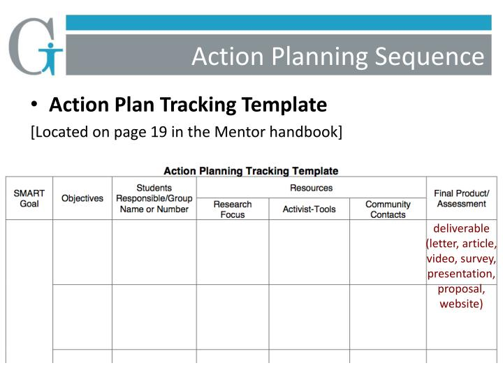 Action Planning Sequence