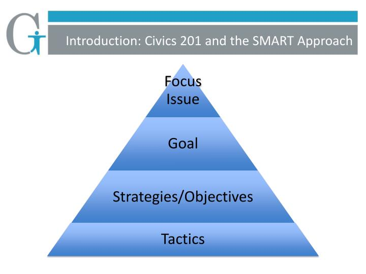 Introduction: Civics 201 and the SMART Approach