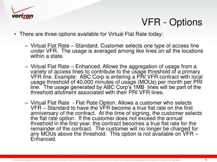 VFR - Options