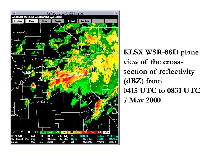 KLSX WSR-88D plane view of the cross-section of reflectivity (dBZ) from              0415 UTC to 0831 UTC                  7 May 2000