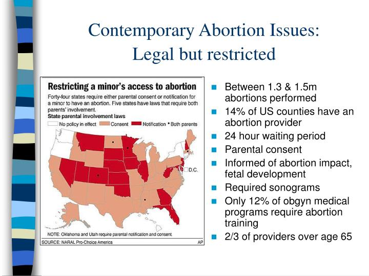 Contemporary Abortion Issues: