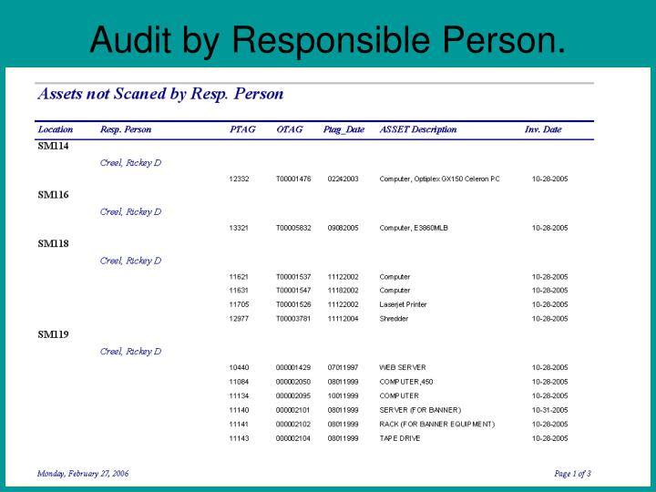 Audit by Responsible Person.