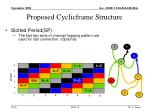 proposed cyclicframe structure7