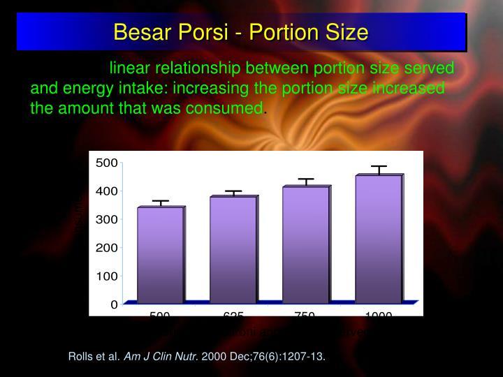 Besar Porsi - Portion Size
