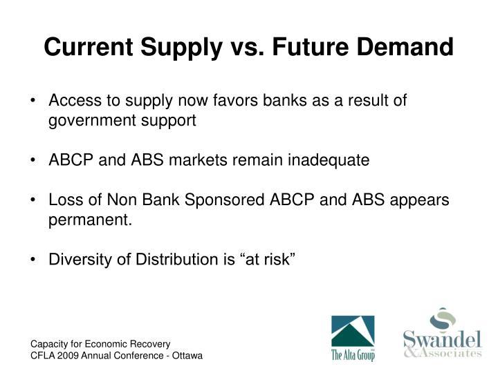 Current Supply vs. Future Demand