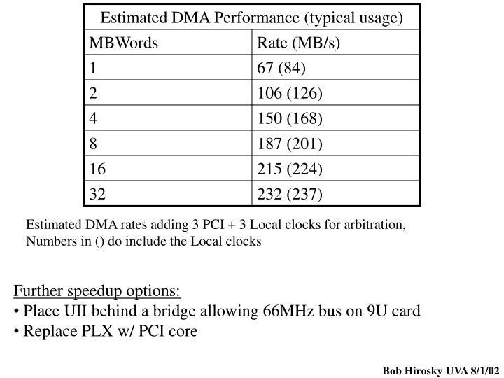 Estimated DMA rates adding 3 PCI + 3 Local clocks for arbitration,