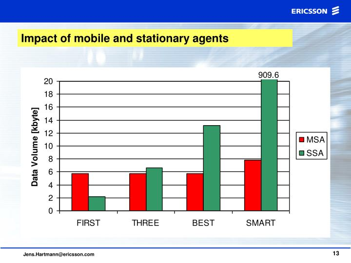 Impact of mobile and stationary agents