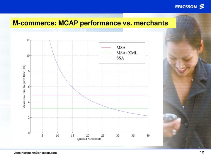 M-commerce: MCAP performance vs. merchants