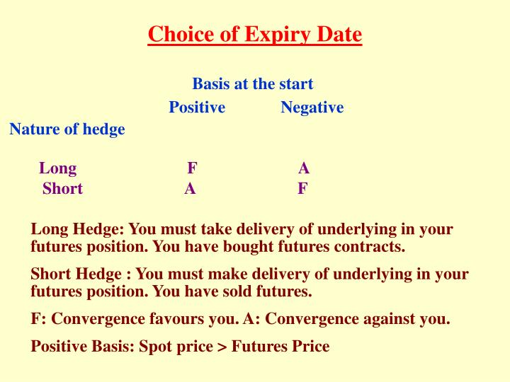 Choice of Expiry Date