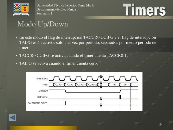 Modo Up/Down