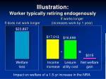 illustration worker typically retiring endogenously