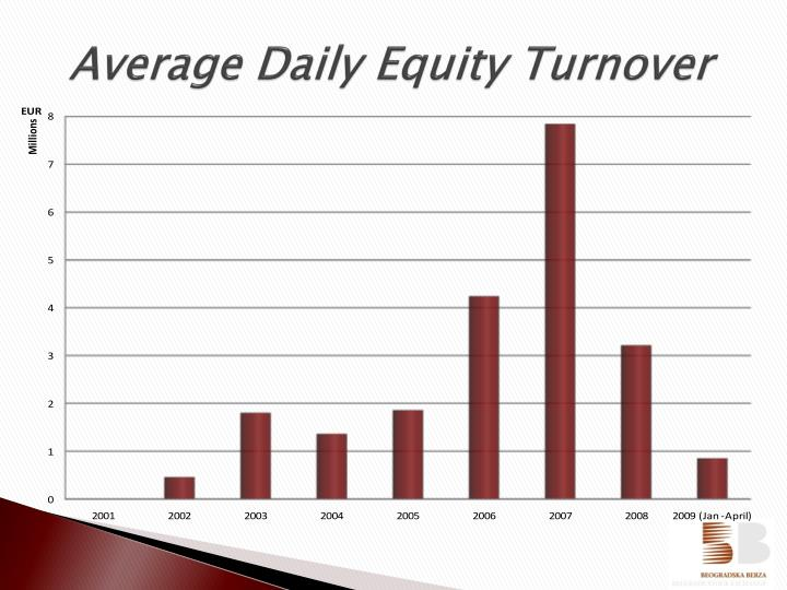 Average Daily Equity Turnover