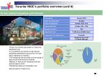 torunlar reic s portfolio overview cont d