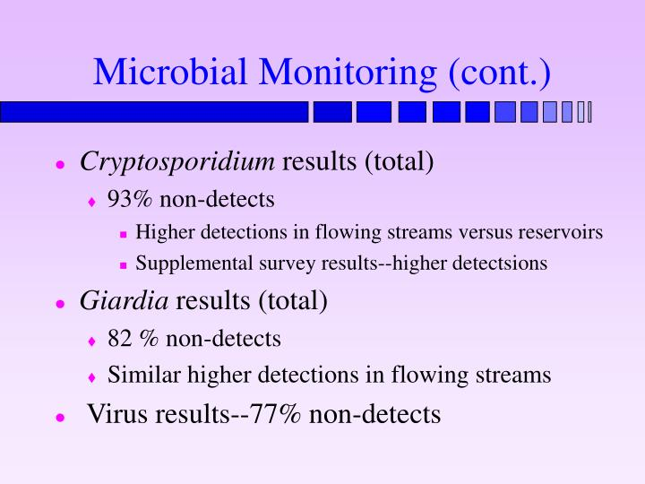 Microbial Monitoring (cont.)