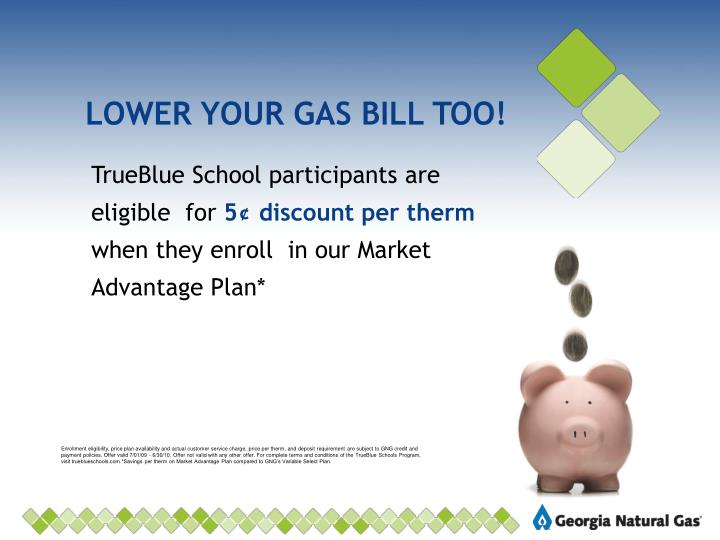 LOWER YOUR GAS BILL TOO!