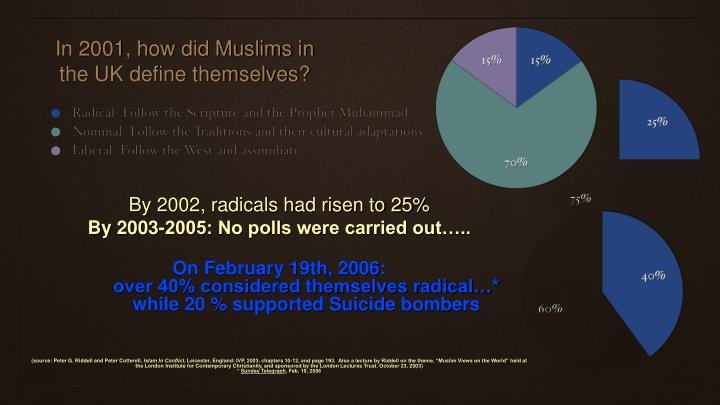 In 2001, how did Muslims in the UK define themselves?