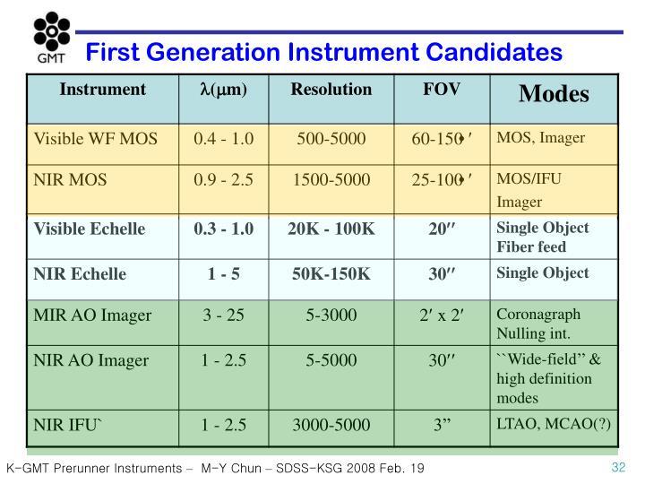 First Generation Instrument Candidates