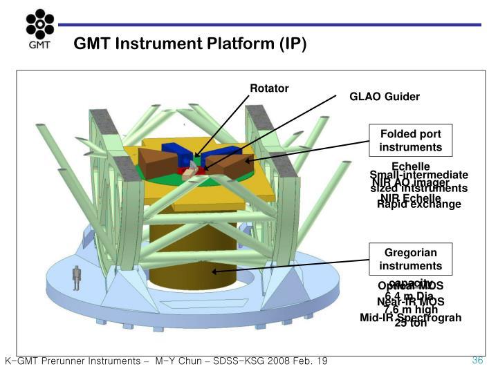 GMT Instrument Platform (IP)