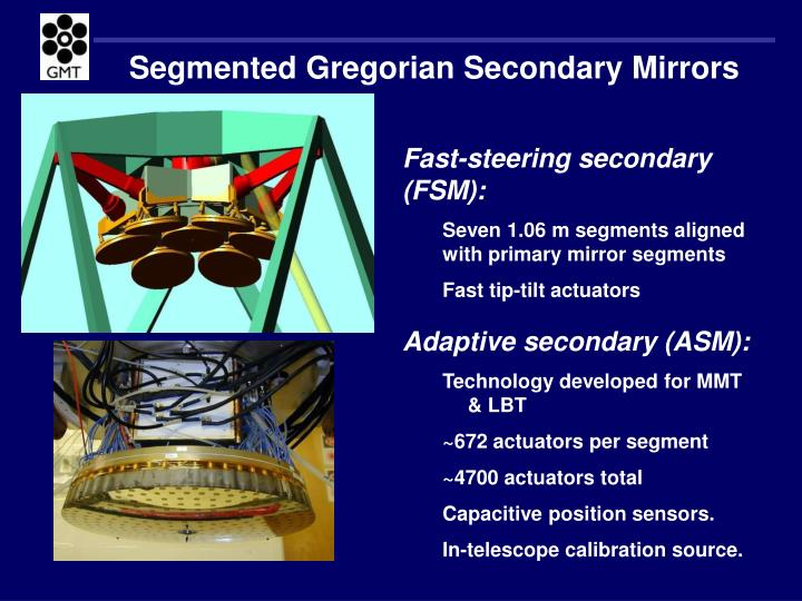 Segmented Gregorian Secondary Mirrors