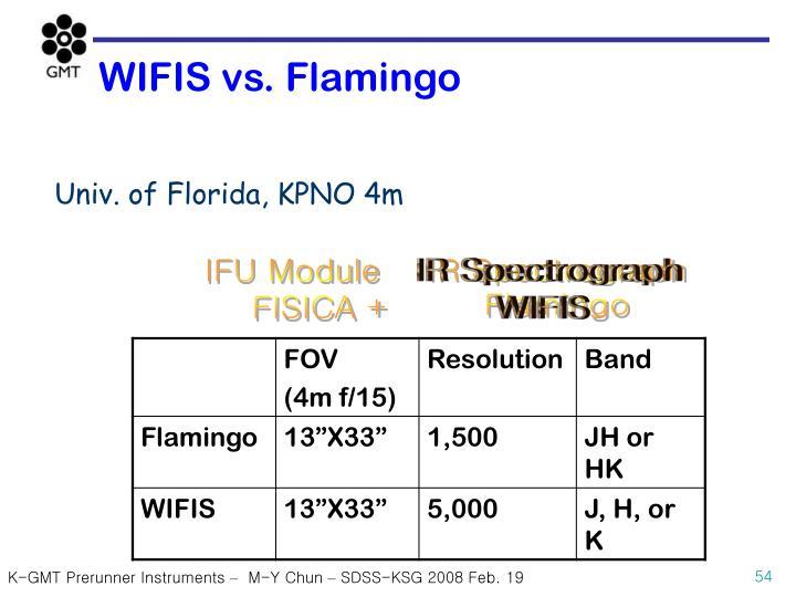 WIFIS vs. Flamingo