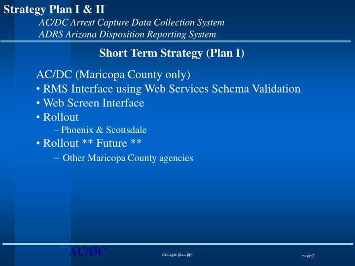 Short Term Strategy (Plan I)