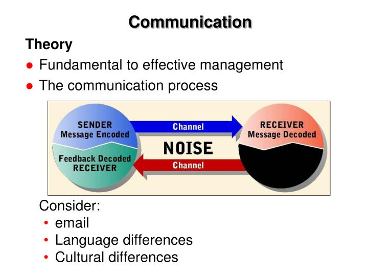 communication and fundamentals of communication Tse and viswanath: fundamentals of wireless communication 2 3 point-to-point communication: detection, diversity and channel uncertainty 64.