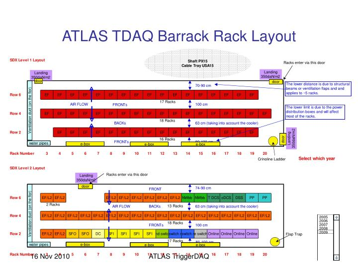 ATLAS TDAQ Barrack Rack Layout