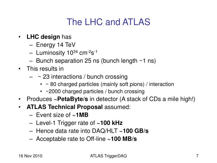 The LHC and ATLAS